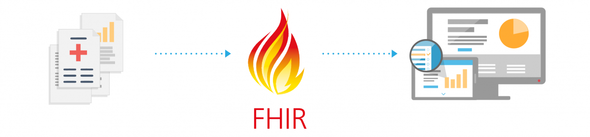 Andaman7 is compatible with FHIR and SNOMED